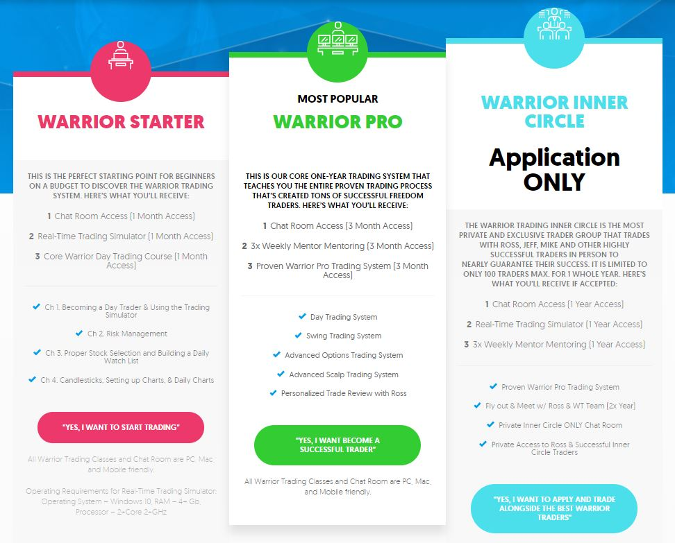 The three membership tiers available for warrior trading